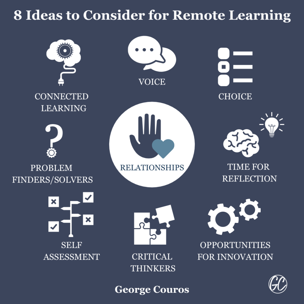 8 Ideas to Consider for Remote Learning (Part 1)